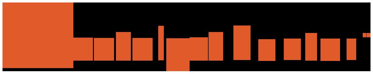 catalysthunter